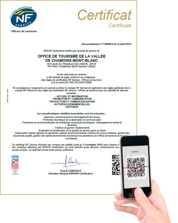 QR Code certificat