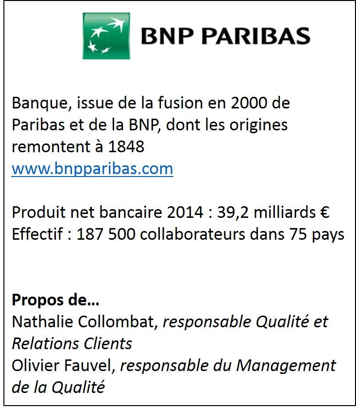 Fiche d'identité BNP Paribas