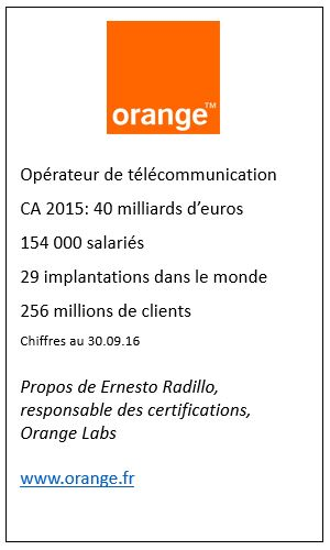 Fiche Orange