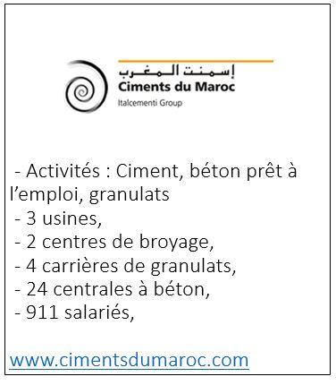 ciment maroc