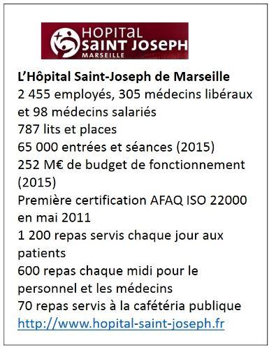 HP Marseille